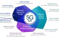 """5G NR 广播将于冬奥会试商用,实现""""终端通""""和""""人人通"""""""